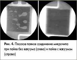 Плоское паяное соединение микрочипа при пайке без вакуума (слева) и пайке с вакуумом (справа)
