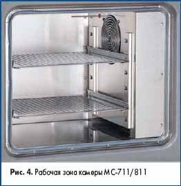 Рабочая зона камеры MC-711/811