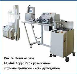 Линия на базе KOMAX Kappa 225 с размотчиком, струйным принтером и кольцеукладчиком