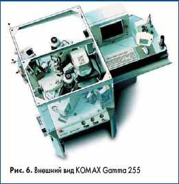 Внешний вид KOMAX Gamma 255