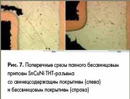 Поперечные срезы паяного бессвинцовым припоем SnCuNi THT-разъема