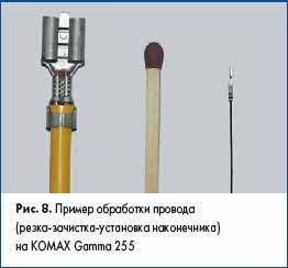 Пример обработки провода (резка-зачистка-установка наконечника) на KOMAX Gamma 255
