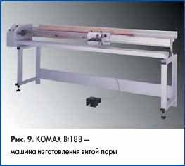 KOMAX Bt188 — машина изготовления витой пары