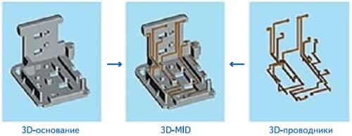 Схематичное изображение 3D литого монтажного основания