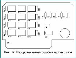 Изображение шелкографии верхнего слоя