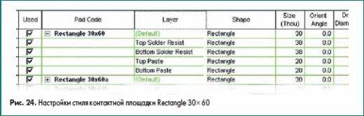 Настройки стиля контактной площадки Rectangle 30×60