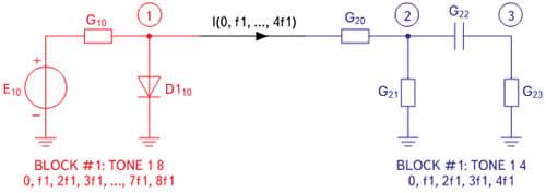 Пример простейшей схемы из двух блоков с разными настройками набора анализируемых частот