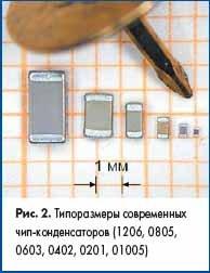 Типоразмеры современных чип-конденсаторов