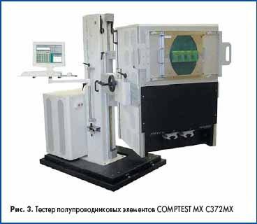 Тестер полупроводниковых элементов COMPTEST MX C372MX