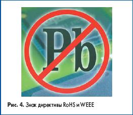 Знак директивы RoHS иWEEE
