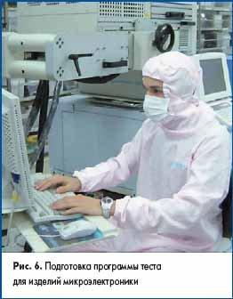 Подготовка программы теста для изделий микроэлектроники