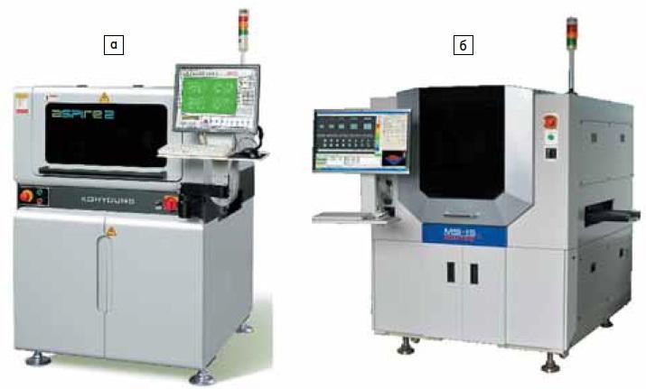 Примеры встраиваемых в линию систем 3D-инспекции нанесения паяльной пасты