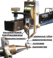 Расположение пьезодатчика на УЗ-инструменте