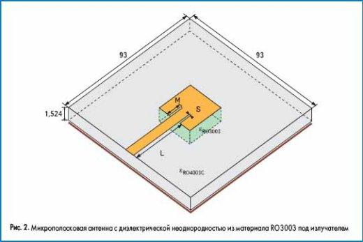 Микрополосковая антенна с диэлектрической неоднородностью из материала RO3003 под излучателем