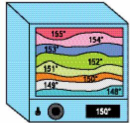Пример распределения температуры по внутреннему объему конвекционной печи