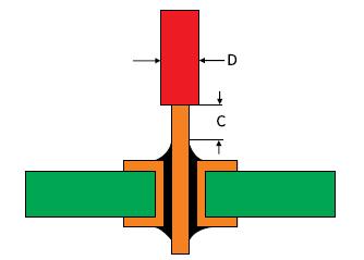 Требования к изоляции провода согласно стандарту IPC-A-610E