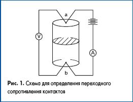 Схема для определения переходного сопротивления контактов