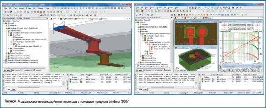 Моделирование межслойного перехода с помощью продукта Simbeor 2007