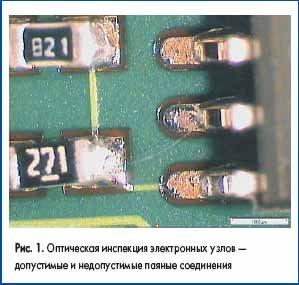 Оптическая инспекция электронных узлов — допустимые и недопустимые паяные соединения