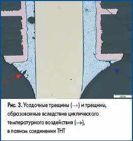Усадочные трещины и трещины, образованные вследствие циклического температурного воздействия