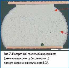 Поперечный срез комбинированного паяного соединения компонента BGA