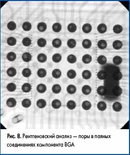 Рентгеновский анализ — поры в паяных соединениях компонента BGA