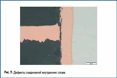 Дефекты соединений внутренних слоев