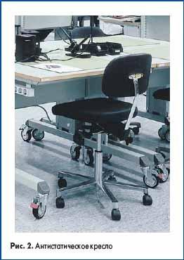 Антистатическое кресло
