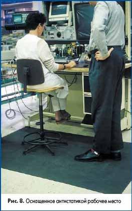 Оснащенное антистатикой рабочее место