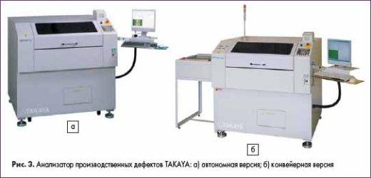 Анализатор производственных дефектов TAKAYA