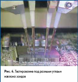Тестирование под разными углами наклона зондов