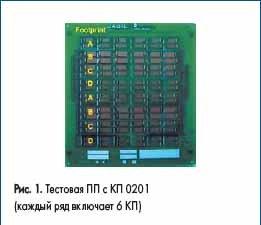 Тестовая ПП с КП 0201