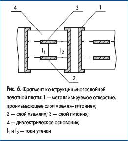 Фрагмент конструкции многослойной печатной платы