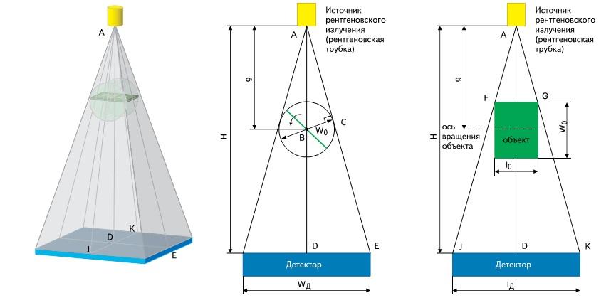 Графическое пояснение к выводу формул