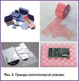 Примеры антистатической упаковки