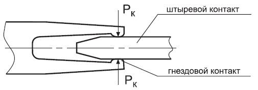 Схема контактной пары
