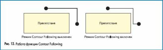Работа функции Contour Following