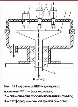 Полуавтомат ППФ-2 дисперсного проявления ФР