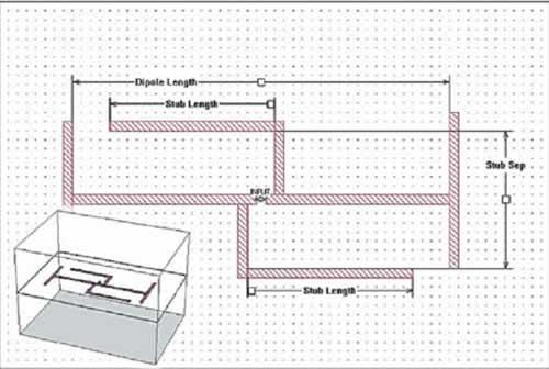 Антенна в «коробке» при экранированном EM-анализе