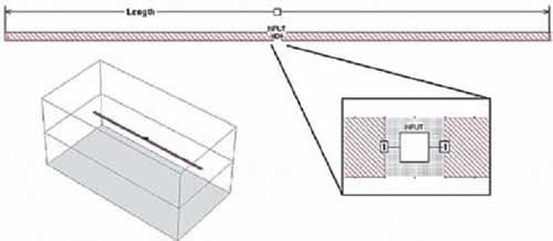 EM-структура, моделирующая диполь в окружении проводящих стенок (реальные размеры коробки будут в 10 раз больше, чем показано)