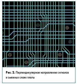 Рис. 2. Перпендикулярное направление сигналов  в смежных слоях платы
