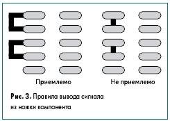 Рис. 3. Правила вывода сигнала из ножки компонента