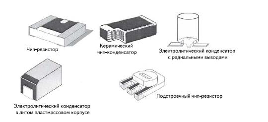 Конструкции типовых корпусов пассивных и активных компонентов поверхностного монтажа