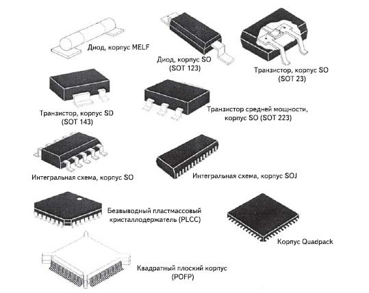 Конструкции типовых корпусов полупроводниковых компонентов поверхностного монтажа