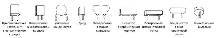 Типовые компоненты с двумя радиальными выводами