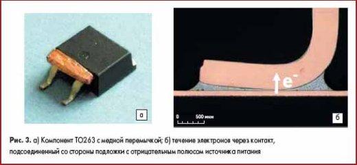 а) Компонент TO263 с медной перемычкой; б) течение электронов через контакт, подсоединенный со стороны подложки с отрицательным полюсом источника питания