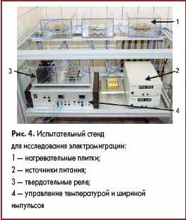 Испытательный стенд для исследования электромиграции