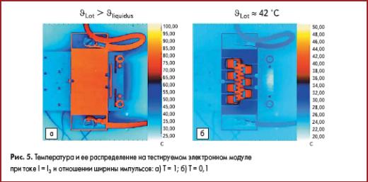 Температура и ее распределение на тестируемом электронном модуле