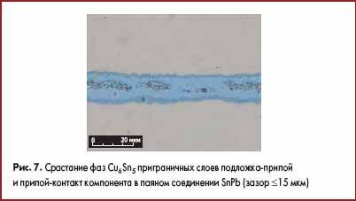 Срастание фаз приграничных слоев подложка-припой и припой-контакт компонента в паяном соединении SnPb