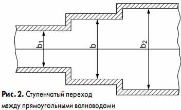 Ступенчатый переход между прямоугольными волноводами